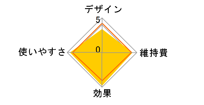 スチーマー ナノケア EH-CSA97