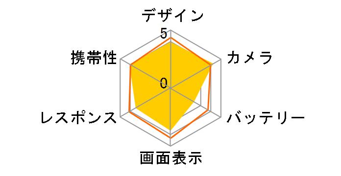 AQUOS Xx3 mini SoftBank [ホワイト]のユーザーレビュー