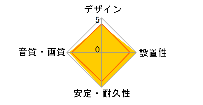 RP-CHK10 [1m]のユーザーレビュー