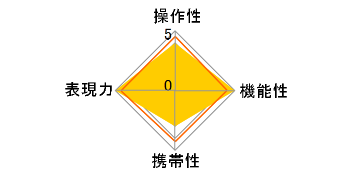 12-24mm F4 DG HSM [ニコン用]のユーザーレビュー