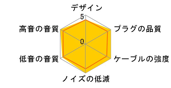 HDC213A/1.2 ミニプラグ(L型)⇔専用端子 [1.2m]のユーザーレビュー