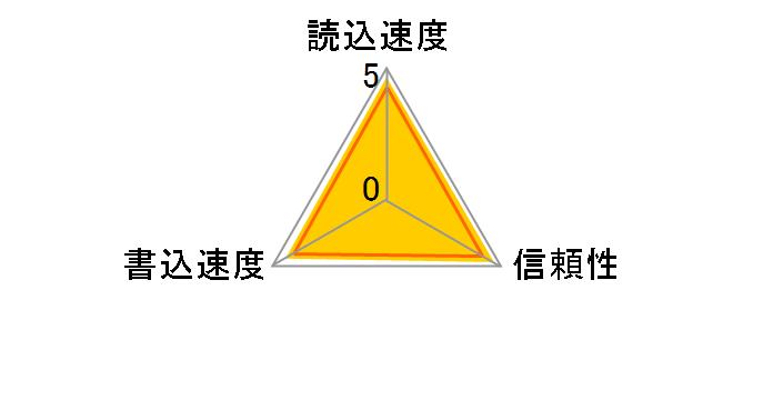 SDSDXXG-064G-GN4IN [64GB]