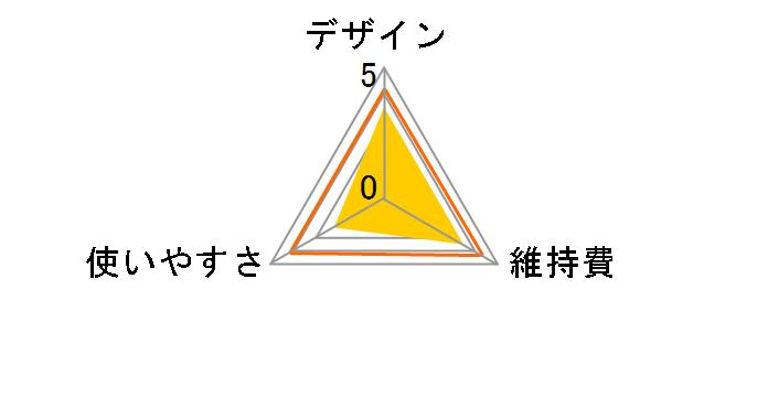 HC3412/15