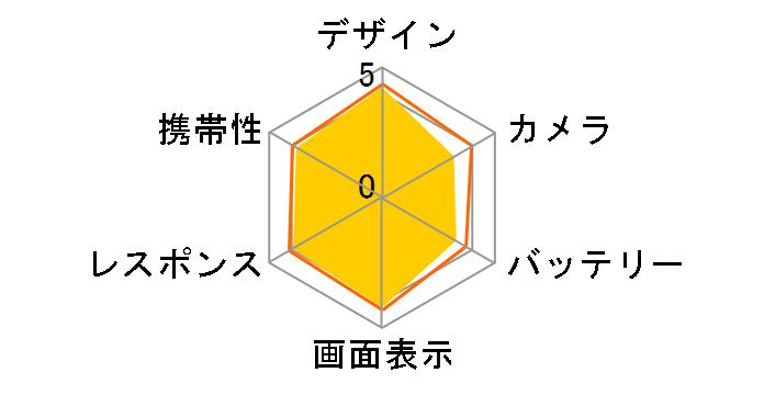 Xperia XZ SO-01J docomo [Platinum]のユーザーレビュー