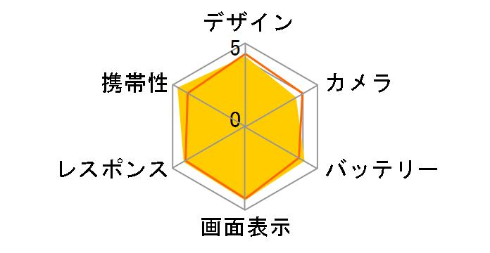 Xperia X Compact SO-02J docomo [White]のユーザーレビュー