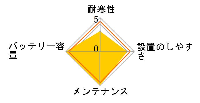 カオス N-125D26R/C6
