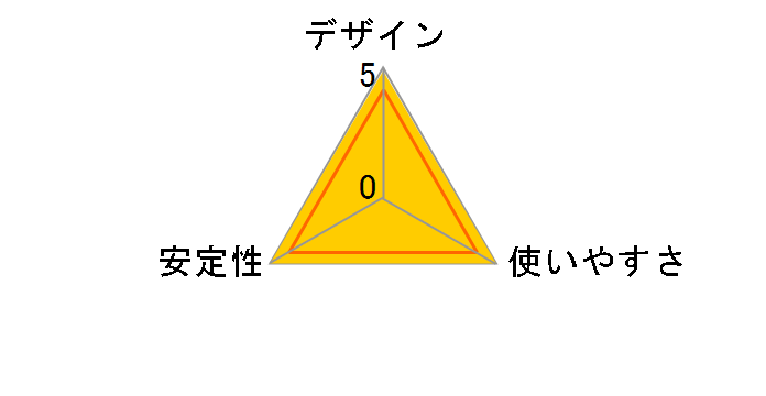 U3H-S418BBK [ブラック]