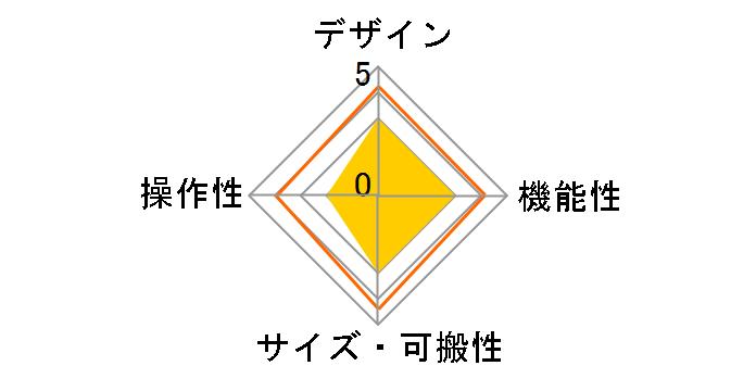 SamplePad 4