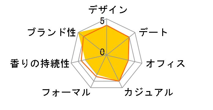 フリー サンセットピンク スター・ウォーズ限定デザイン EDT 50ml