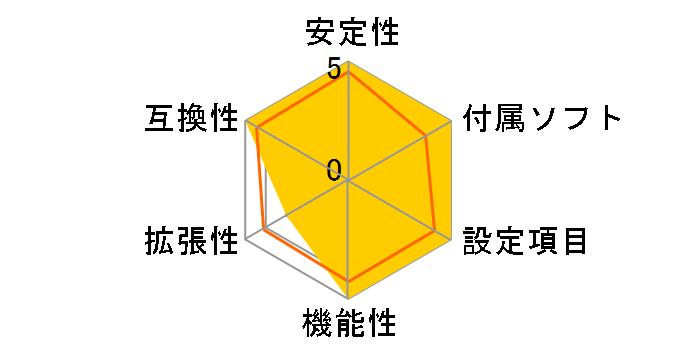 J3455M-Eのユーザーレビュー