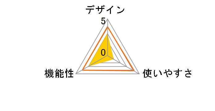 BCH-1