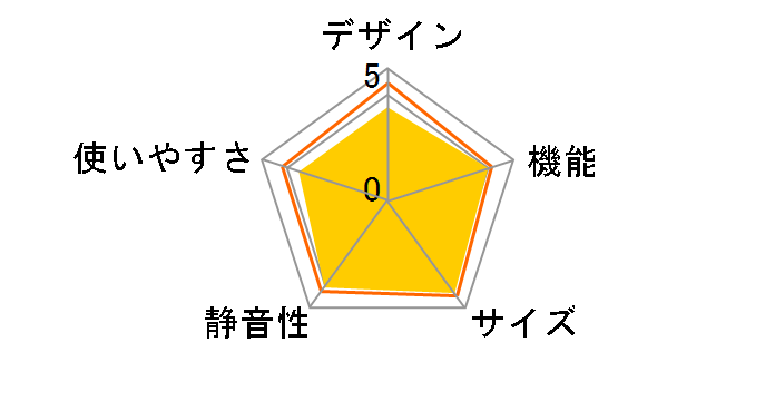 SJ-PF46Cのユーザーレビュー