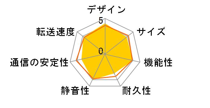 RECBOX HVL-S2
