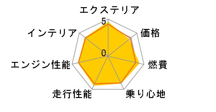 マツダ ロードスター RF 2016年モデル