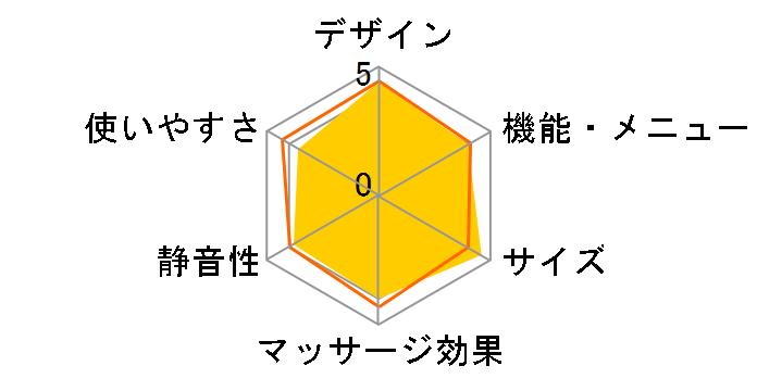 ファミリーメディカルチェア スマート FMC-GS100(B) [ブラック]のユーザーレビュー