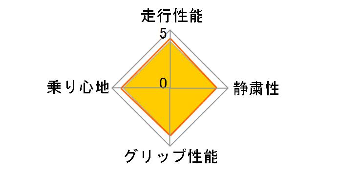 FORMULA X 155/65R13 73T ユーザー評価チャート