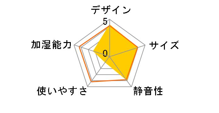 MH-C11U [ゴールド]