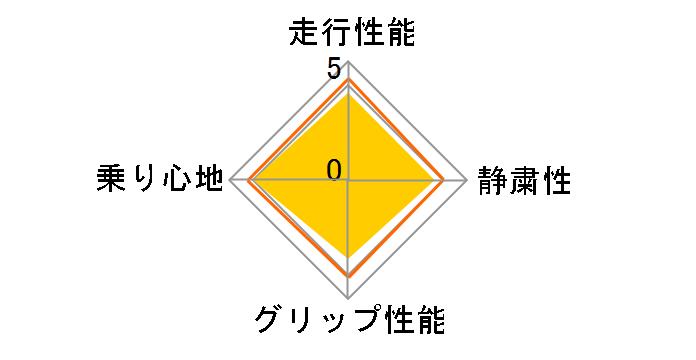 4 SEASONS 155/65R14 75T ユーザー評価チャート