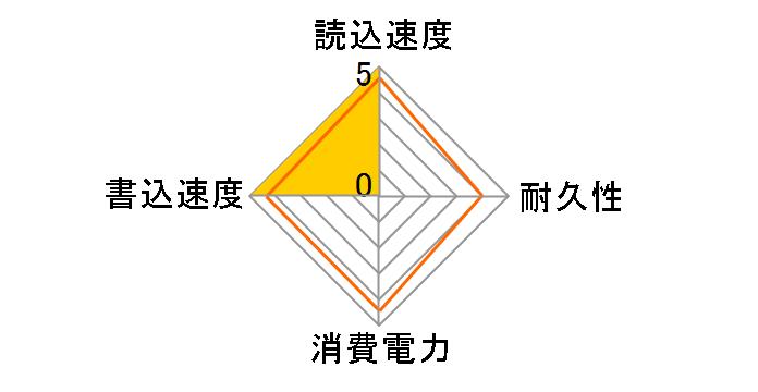 PHM2-256GB (M.2 256GB)のユーザーレビュー