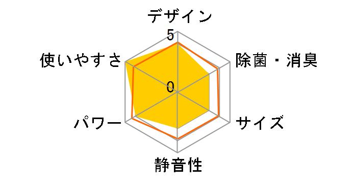 nocria AS-X25Gのユーザーレビュー