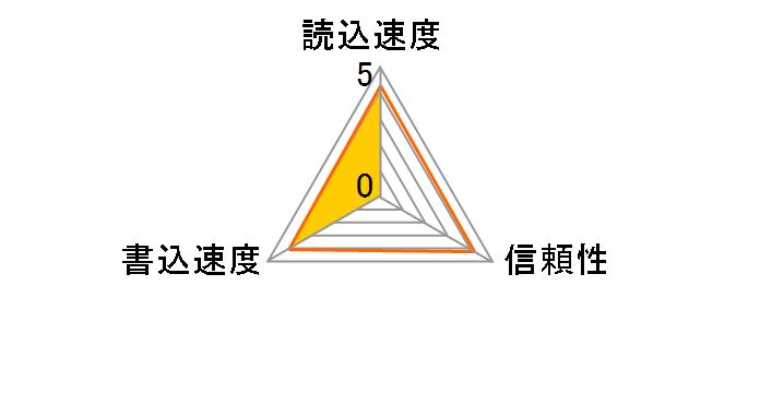 GH-SDXCUB64G [64GB]のユーザーレビュー