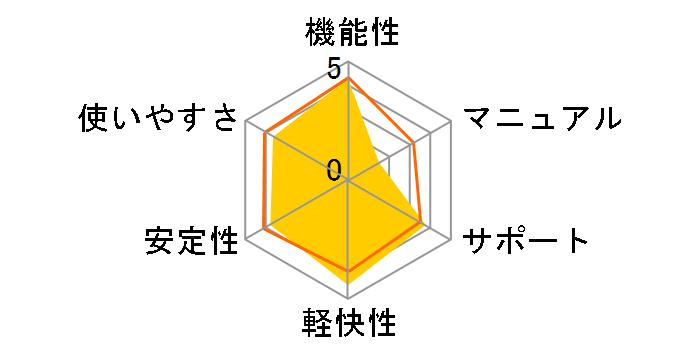 Adobe Photoshop Elements 15 日本語 通常版のユーザーレビュー