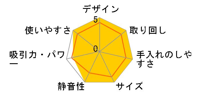 フキトリッシュα TC-5165VO [アイボリー]のユーザーレビュー