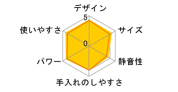 クラッシュミルサー IFM-C20Gのユーザーレビュー