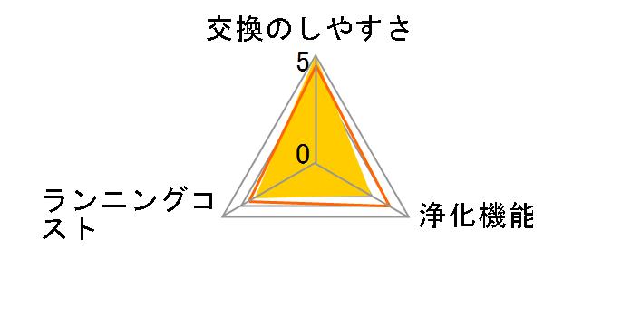 FZ-F50DFのユーザーレビュー