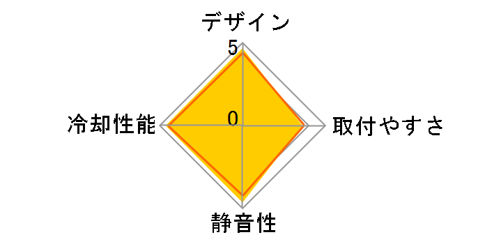 KRAKEN X42 RL-KRX42-01
