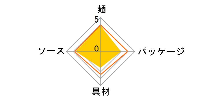 一平ちゃん 夜店の焼そば 辛子明太子味 126g ×12食のユーザーレビュー