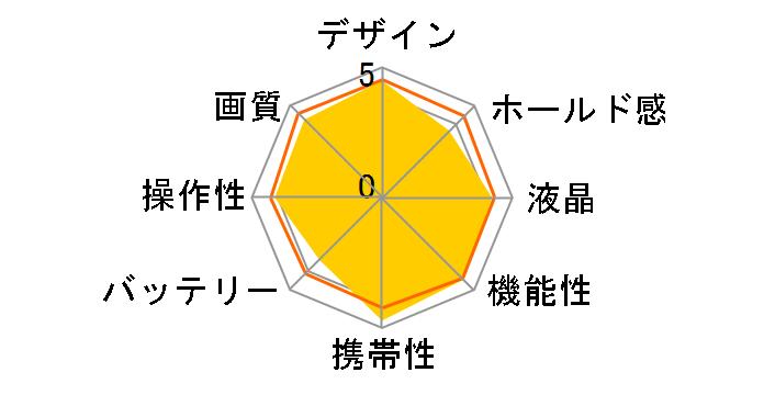 LUMIX DC-GF9W-D ダブルレンズキット [オレンジ]のユーザーレビュー