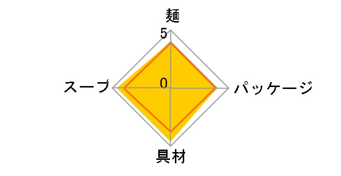 凄麺 仙台辛味噌ラーメン 152g ×12食
