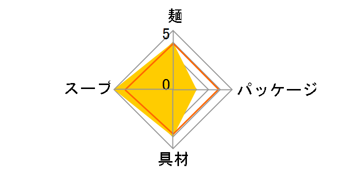 凄麺 横浜発祥サンマー麺 113g ×12食のユーザーレビュー