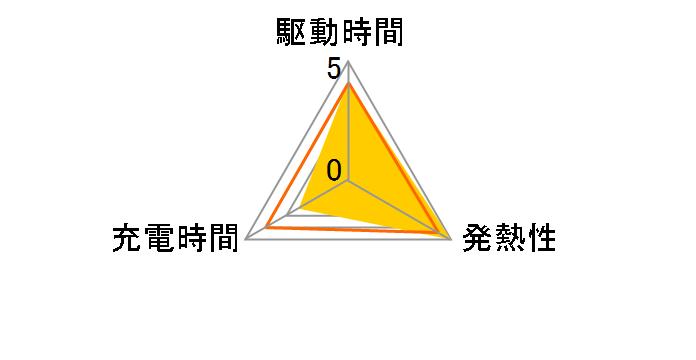 ACC-TCV7Cのユーザーレビュー