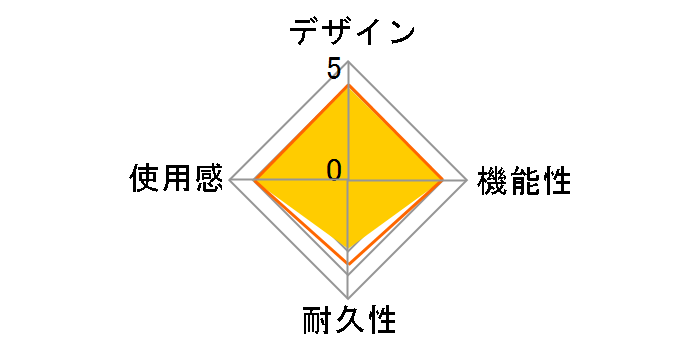 Nintendo Switch Proコントローラー HAC-A-FSSKAのユーザーレビュー