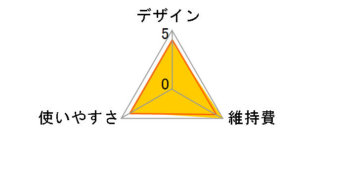 KMC-0370
