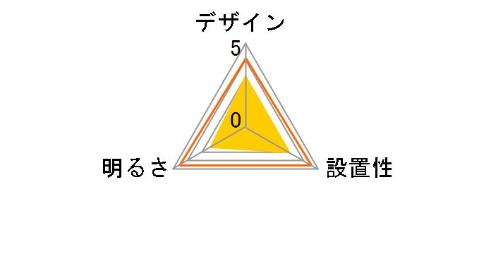 ルミナス MM-R08Dのユーザーレビュー