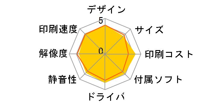 プリビオ ワークス MFC-J6995CDW