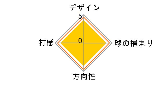 オー・ワークス #7 パター [33インチ]