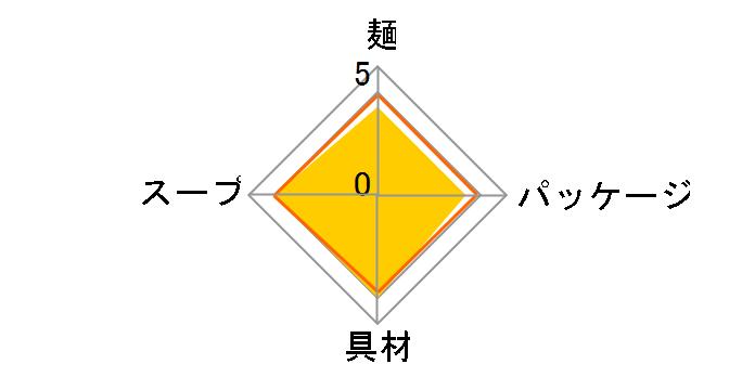 博多長浜ラーメンカップ 85g ×12食