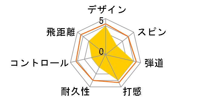 ゼクシオ SUPER SOFT X [ホワイト]