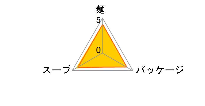 うまかっちゃん 94g ×30食のユーザーレビュー