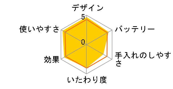 ソイエ ES-ED67