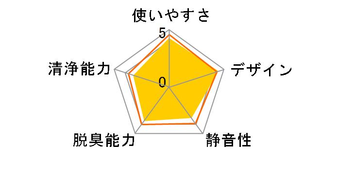 IG-JC1-D [マーマレードオレンジ]