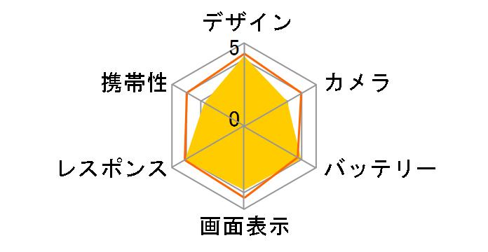 GRANBEAT DP-CMX1(B) SIMフリーのユーザーレビュー
