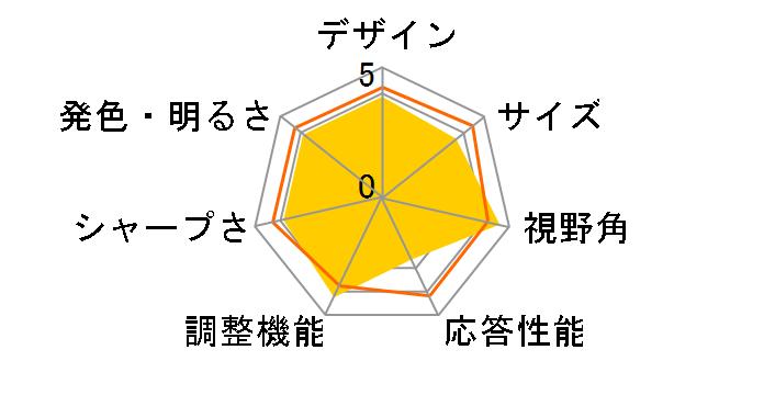 38UC99-W [37.5インチ]のユーザーレビュー