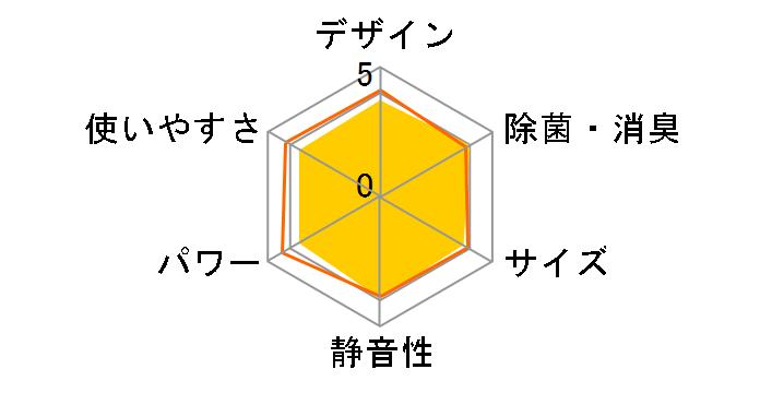 霧ヶ峰 MSZ-GE2817