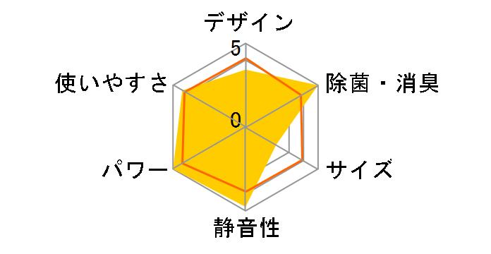 霧ヶ峰 MSZ-X4017S