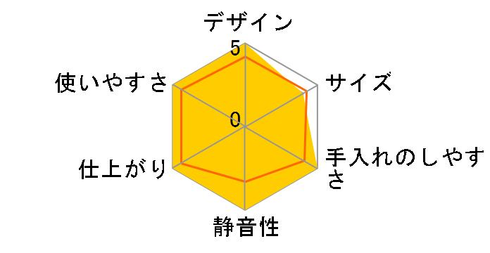 米冷え〜る+mill NCP-10Wのユーザーレビュー